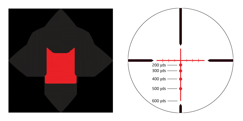 Athlon Optics Rifle Scopes Binoculars Red Dot Scopes