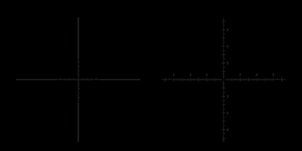 Athlon Midas TAC Riflescopes Are In :) APRS2-FFP-MIL-6-24-1024x512