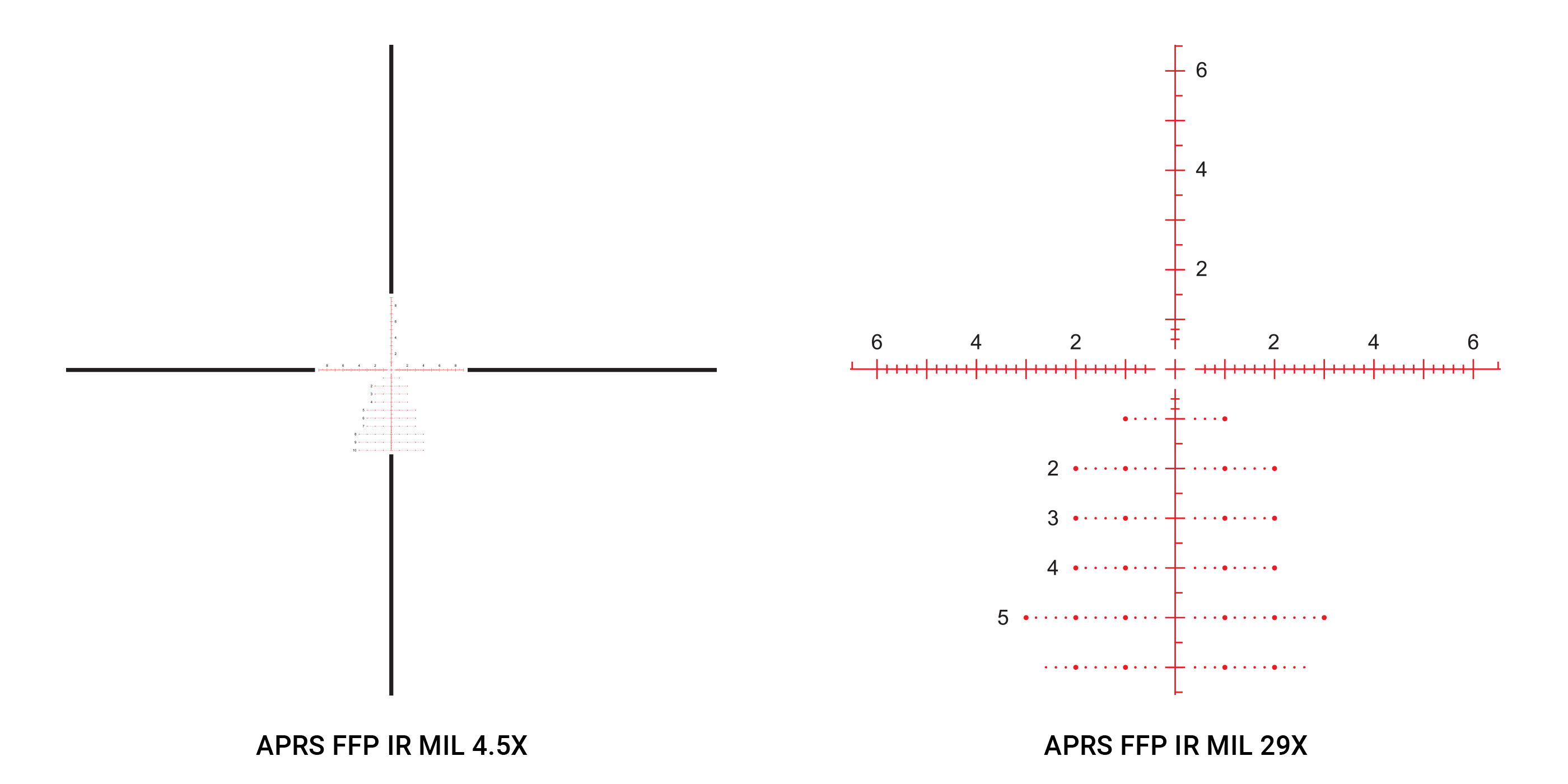 APRS Reticle