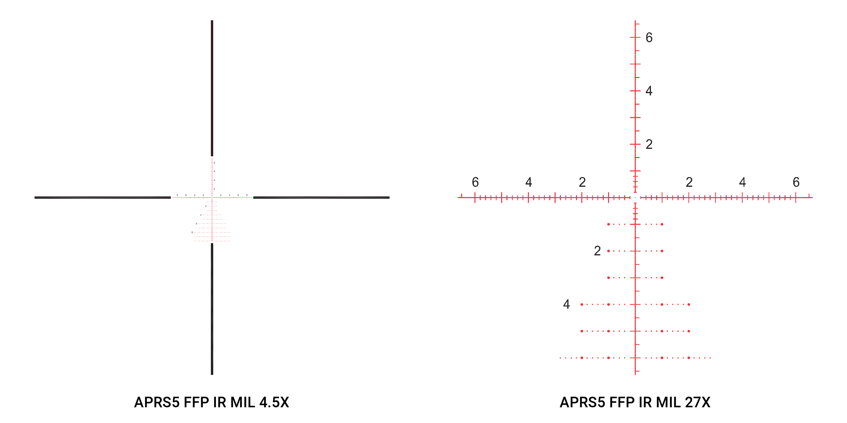 APRS5 Reticle