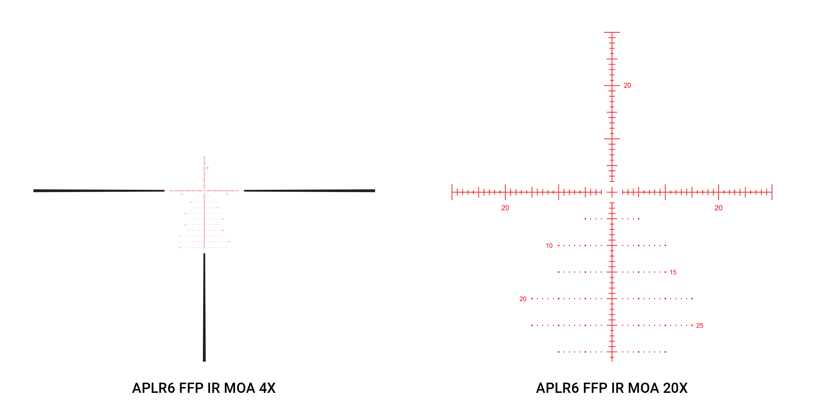 APLR6 4-20x Reticle