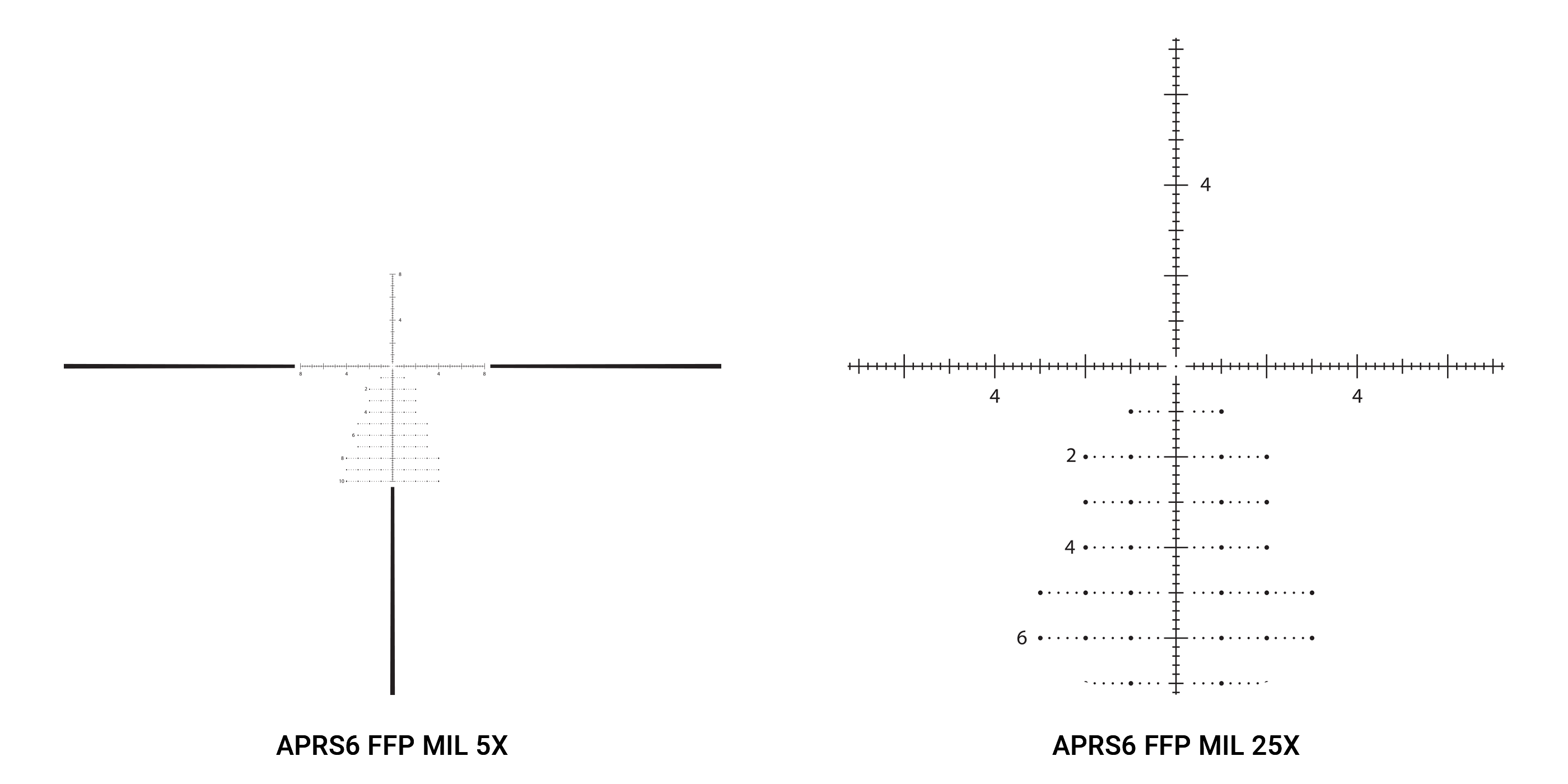 APRS6 Reticle